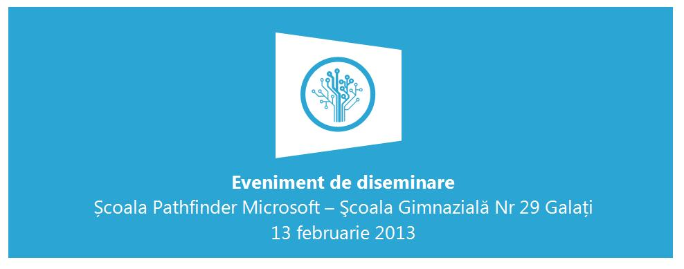 Antet Eveniment Microsoft